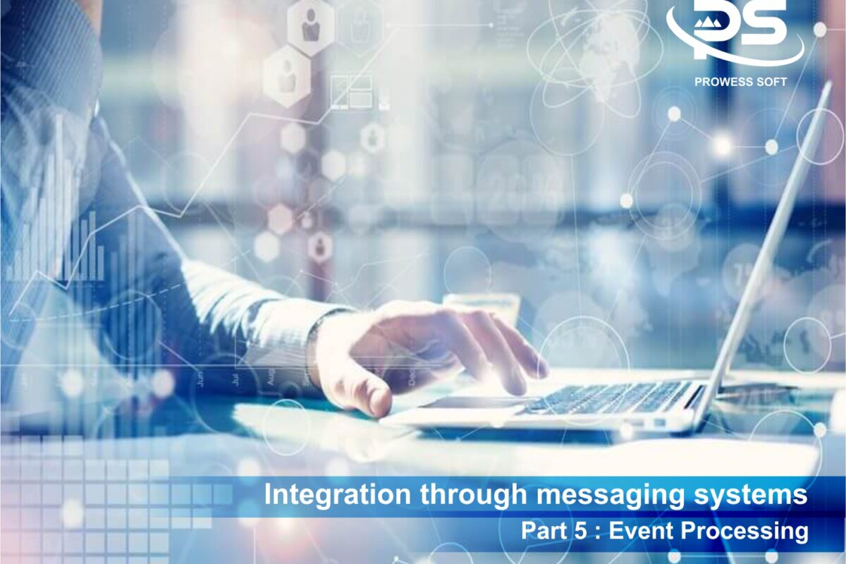Image Of Integration through Messaging Systems