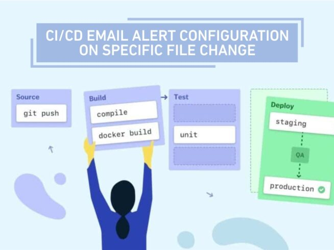 CI-CD EMAIL ALERT CONFIGURATION ON SPECIFIC FILE CHANGE